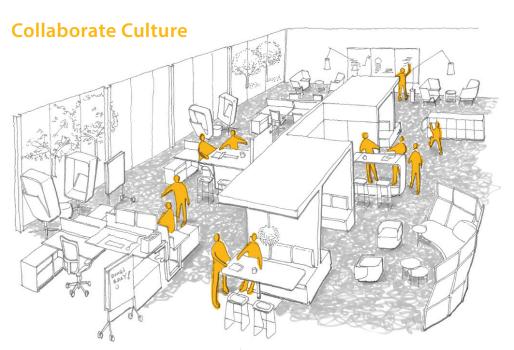Văn hóa doanh nghiệp: Hợp tác